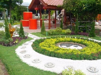 รูปแบบการจัดสวน